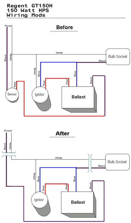 79cab859fb8cee35a6d1f0bdcdefc92f961ae83c how do i convert a common home security light into a remote wiring diagrams for 150 watt hps ballast at bakdesigns.co