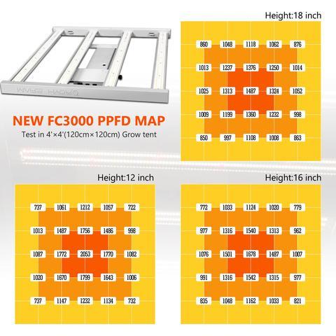 FC3000_PPFD_480x480